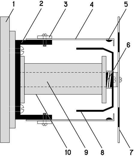 Рисунок 2. Конструкция измерительной системы вибрационного частотомера типа В81.