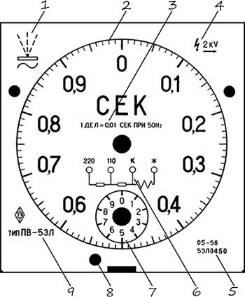 Рисунок 3. Циферблат электрического секундомера ПВ-53Л