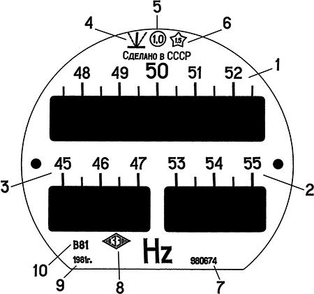 Рисунок 3. Шкала вибрационного частотомера типа В81.