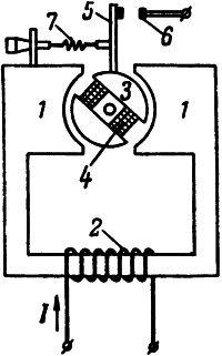 Рисунок 1. Конструктивная схема реле типа ДТ