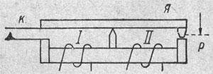 Рисунок 12. Эскиз дифференциального реле с неодинаковыми обмотками фирмы Сименс и Гальске (Siemens & Halske)