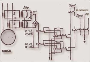 Рисунок 3. Защита от небаланса компании Siemens , Примерно 1950г