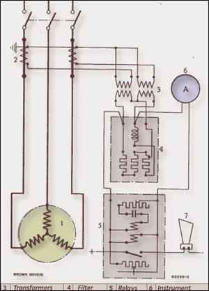 Рисунок 4. Реле защиты от небаланса типа ZH с фильтром S/ZH, BBC, 1958