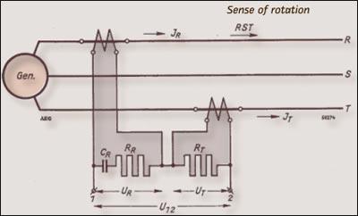 Рисунок 5. Фильтр токов симметричных составляющих, AEG, 1950