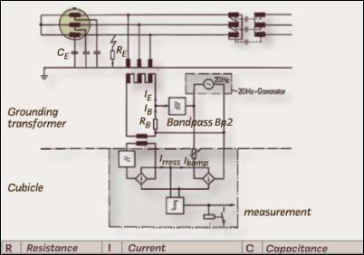 Рисунок 4. Защита с помощью вспомогательного напряжения частотой 20 Гц (Siemens)