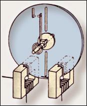 Рисунок 2. Индукционное реле на дифференциальном принципе