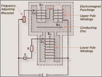 Рисунок 4. Схема реле частоты, США, 1944