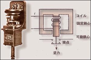 Рисунок 2. Первое реле плунжерного типа в Японии (реле МТЗ 1907 г)