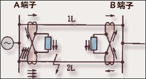 Рисунок 5. Поперечная дифференциальная защита