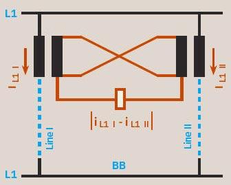 Рисунок 10. Поперечная дифференциальная защита Уэдмора, 1908 г. (показана одна фаза)