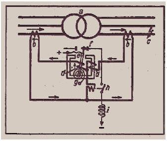 Рисунок 13. Дифференциальное реле с торможением 3-х плюсное, RW10, Siemens
