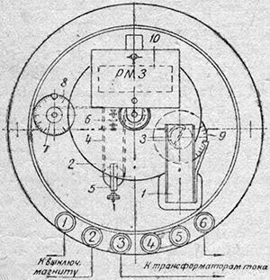Рисунок 5. Чертеж максимального зависимого реле типа РМЗ производства ХЭМЗ