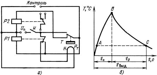 Рис. 21. Схема (а) и график работы (б) электротеплового реле времени