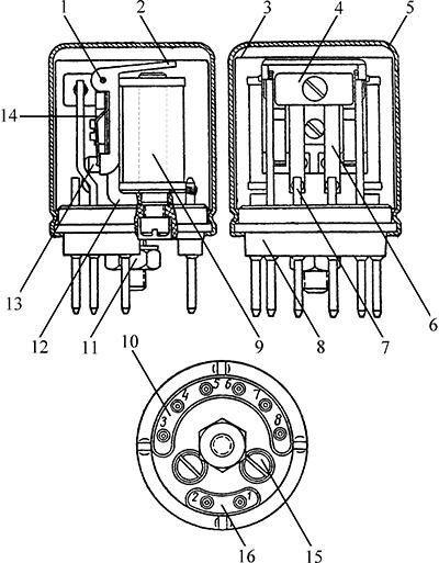 Рисунок 1. Конструкция слаботочного реле РЭС-9