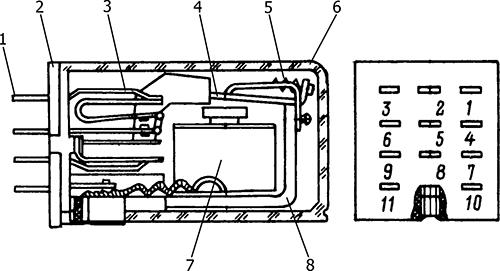 Рисунок 1. Общий вид промежуточного реле типа РПУ-0