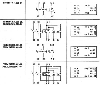 Электрические схемы и порядок расположения выводов, контактов и обмоток гезаконового реле РИК-24