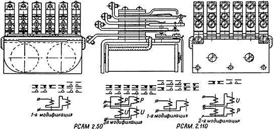 Рисунок 2. Реле РСАМ-2 и его контактные группы