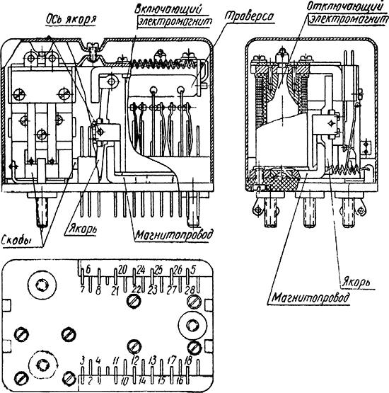 Рисунок 1. Дистанционный переключатель ДП-13 в разрезе.