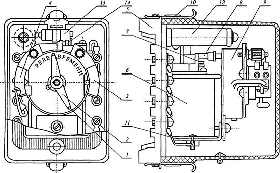 Рисунок 1. Общий вид реле времени серии ЭВ-100