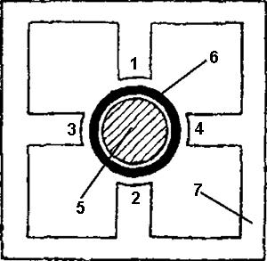 Рисунок 1. Магнитная система направленного реле ИИН-1АМ