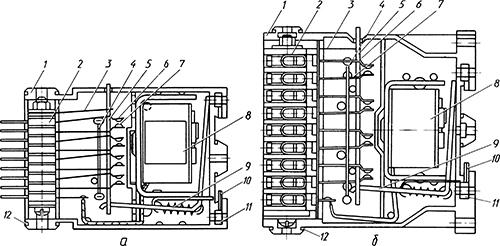 Рисунок 1. Устройство реле ПЭ-36 (а) и ПЭ-37 (б)
