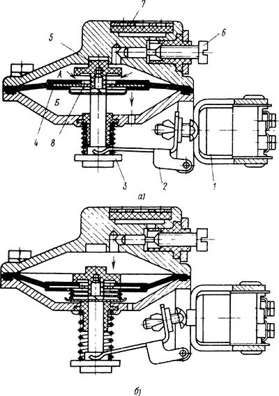 Рисунок 1. Пневматическая приставка времени а - фаза взведения; б - ваза выдержки времени