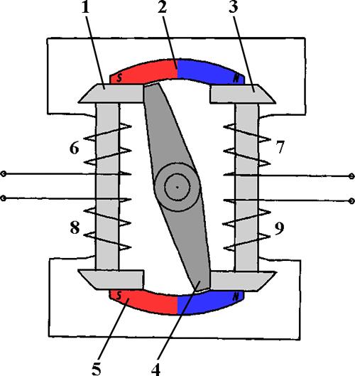 Рисунок 1. Конструкция магнитной системы электромагнитного поляризованного переключателя ТЭВ-31