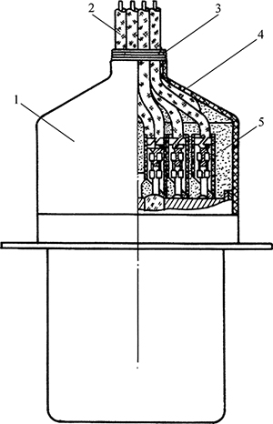 Рисунок 1. Герметизация места пайки ТКЕ22П1Г, ТКЕ24П1Г, ТКЕ26П1Г:
