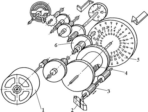 Рисунок 2. Кинематическая схема реле времени 2РВМ