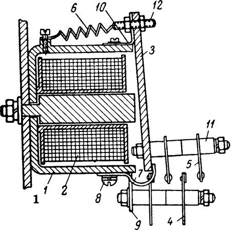 Рисунок 2. Конструкция реле серии ЭП-100