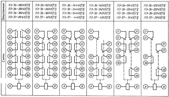 Рисунок 2. Принципиальные электрические схемы реле ПЭ-36 и ПЭ-37