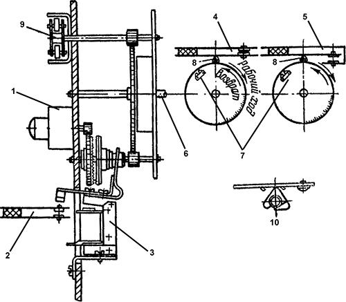 Рисунок 2. Кинематическая схема моторного реле времени РВТ-1200
