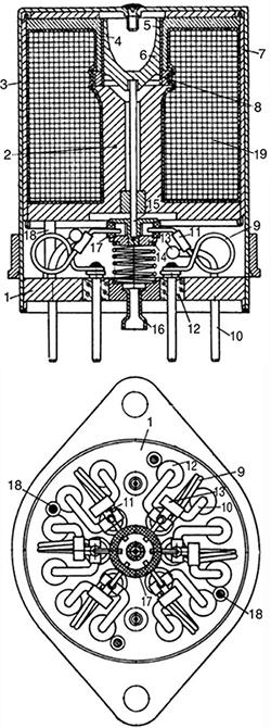 Рисунок 3. Реле РЭС-39 в разрезе
