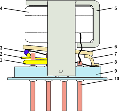 Рисунок 1. Конструкция миниатюрного электромагнитного реле РЭК-11.