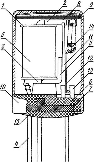 Рисунок 1. Конструкция электромагнитного реле РЭС-15