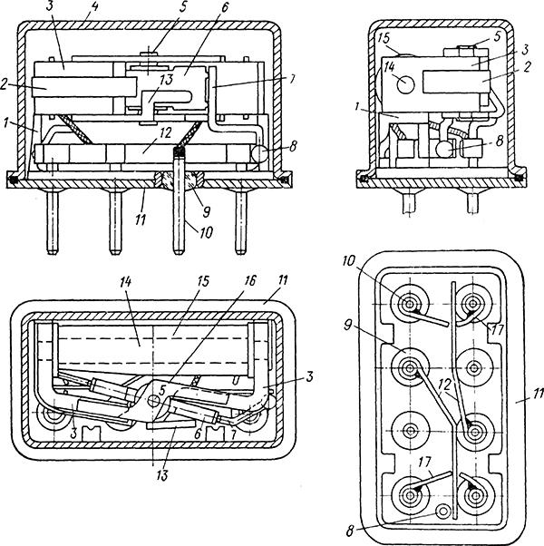 Рисунок 1. Конструкция электромагнитного реле РЭС-47