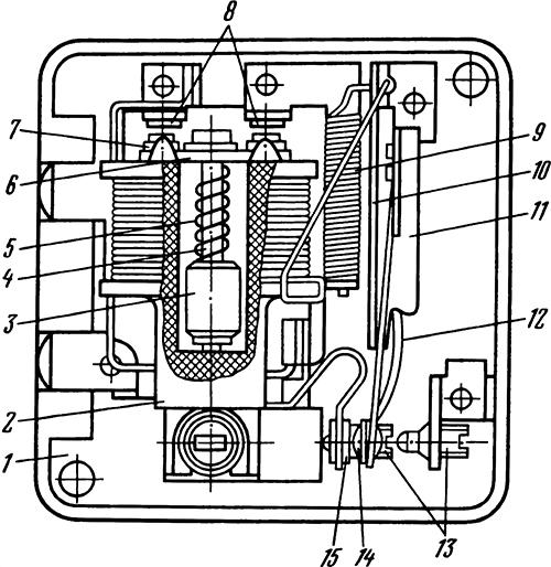 Рисунок 1. Конструкция комбинированного (пусковое + защитное) реле РТК-Х