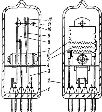 Рисунок 1. Конструкция термобиметаллического газонаполненного реле РТН-1