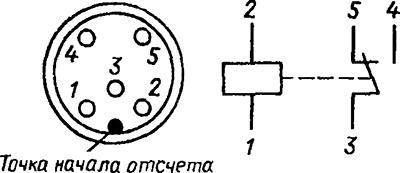 Рисунок 2. Электрическая схема и расположение выводов электромагнитного реле РЭС-15