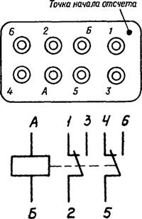 Рисунок 2. Электрическая схема и расположение выводов слаботочного реле РЭС-47