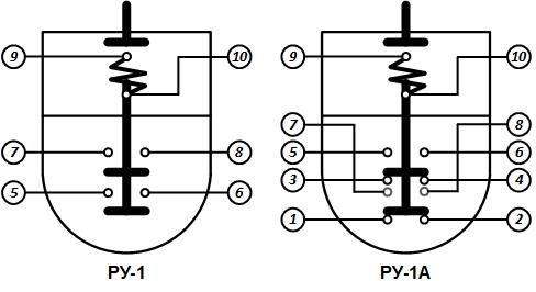 Рисунок 2. Схемы внутренних соединений указательных реле РУ-1 и РУ-1А
