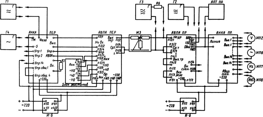 Рисунок 1. Схема проверки комплекта аппаратуры АНКА, АВПА