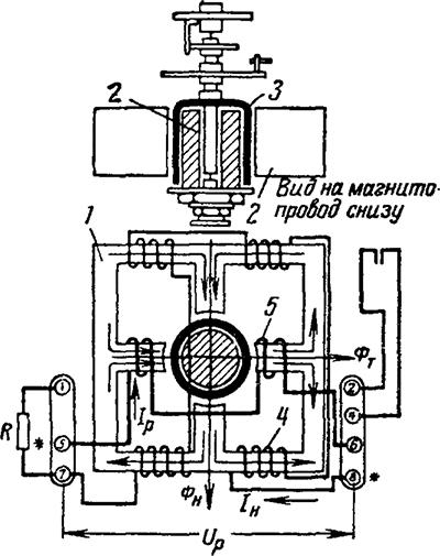Рисунок 2. Принципиальная схема реле направления мощности ИМБ и РБМ