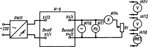 Рисунок 2. Схема проверки инвертора И-6