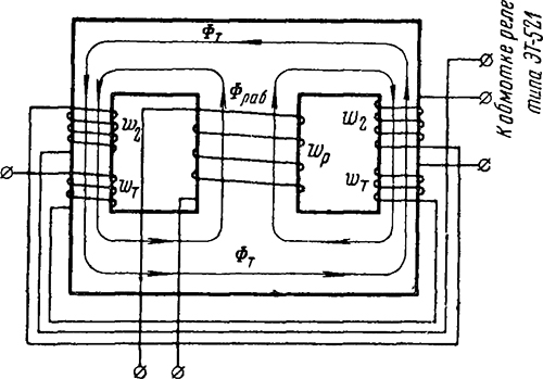 Рисунок 4. Принципиальная схема промежуточного насыщающегося трансформатора реле типа ДЗТ-1